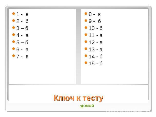 1 - в2 - б3 – б 4 - а5 – б 6 - а7 - в8 - в9 - б10 - б11 - а12 - в13 - а14 - б15 - бКлюч к тесту