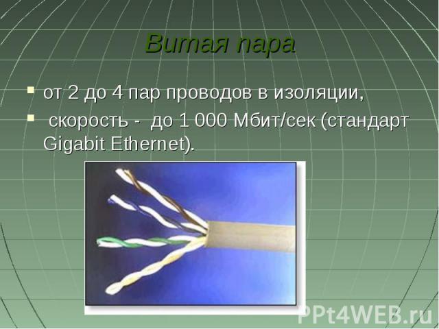 Витая параот 2 до 4 пар проводов в изоляции, скорость - до 1000Мбит/сек (стандарт Gigabit Ethernet).