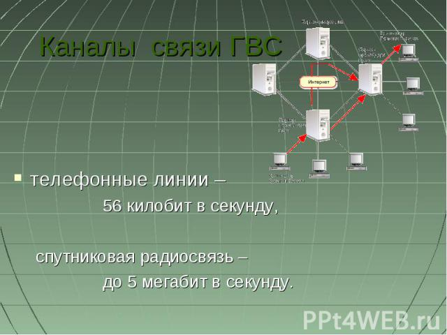 Каналы связи ГВСтелефонные линии –56 килобит в секунду, спутниковая радиосвязь – до 5 мегабит в секунду.