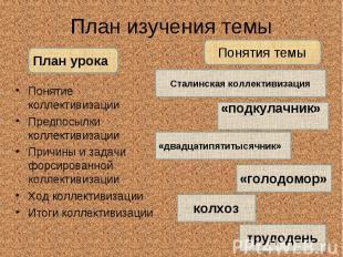 План изучения темы Понятие коллективизацииПредпосылки коллективизацииПричины и з