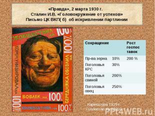 «Правда», 2 марта 1930 г. Сталин И.В. «Головокружение от успехов»Письмо ЦК ВКП(