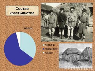 Состав крестьянства