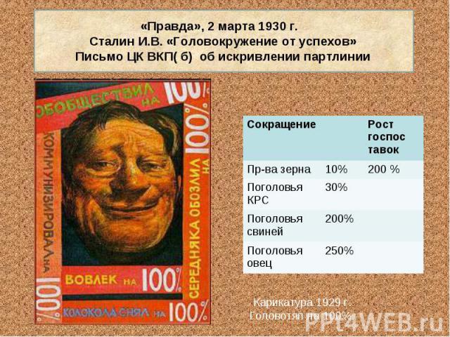 «Правда», 2 марта 1930 г. Сталин И.В. «Головокружение от успехов»Письмо ЦК ВКП( б) об искривлении партлинии