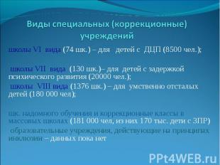 Виды специальных (коррекционные) учрежденийшколы VI вида (74 шк.) – для детей с