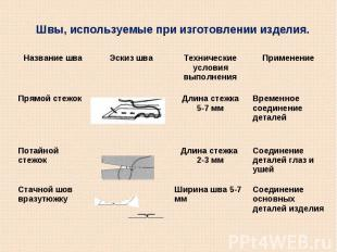 Швы, используемые при изготовлении изделия.