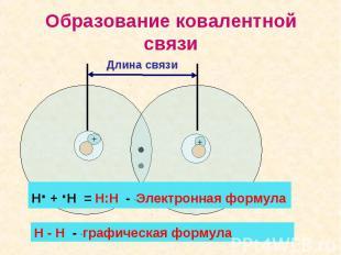 Образование ковалентной связиН∙ + ∙Н = Н:Н - ∙Электронная формулаН - Н - ∙графич