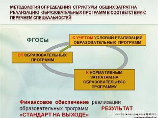 Финансовое обеспечение реализации образовательных программ РЕЗУЛЬТАТ «СТАНДАРТ Н