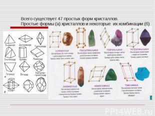 Всего существует 47 простых форм кристаллов. Простые формы (а) кристаллов и неко