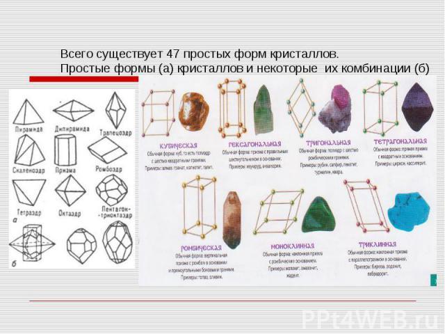 Всего существует 47 простых форм кристаллов. Простые формы (а) кристаллов и некоторые их комбинации (б)