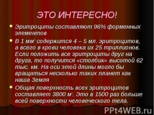 ЭТО ИНТЕРЕСНО!Эритроциты составляют 96% форменных элементовВ 1 мм3 содержится 4