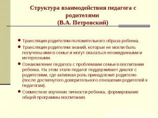 Структура взаимодействия педагога с родителями (В.А. Петровский)Трансляция родит