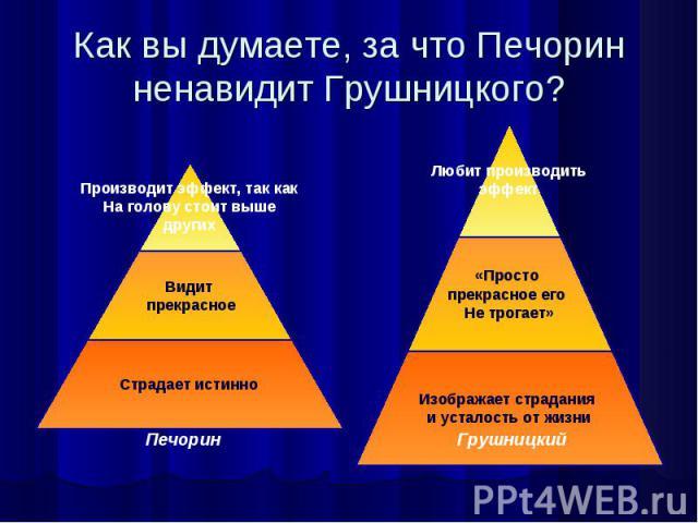 Как вы думаете, за что Печорин ненавидит Грушницкого?