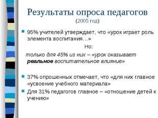 Результаты опроса педагогов(2005 год)95% учителей утверждает, что «урок играет р