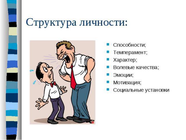 Структура личности:Способности;Темперамент;Характер;Волевые качества;Эмоции;Мотивация;Социальные установки