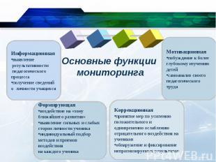 Основные функции мониторингаИнформационнаявыявление результативности педагогичес