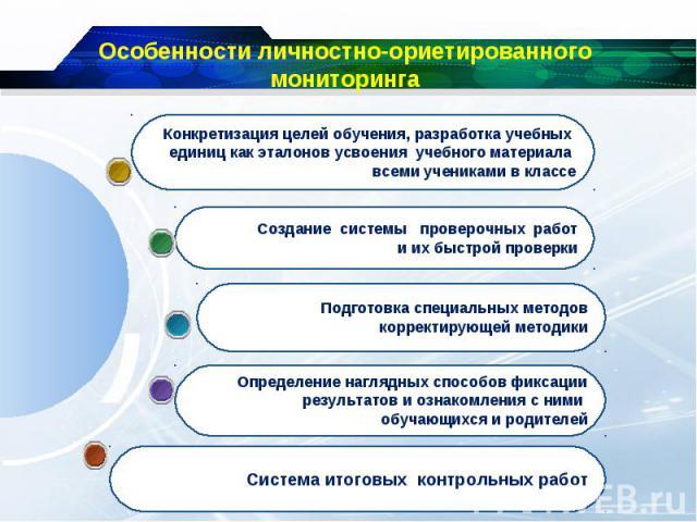 Особенности личностно-ориетированного мониторинга