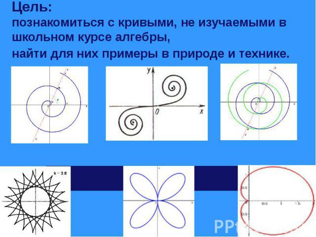 Цель: познакомиться с кривыми, не изучаемыми в школьном курсе алгебры,найти для них примеры в природе и технике.