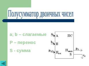 Полусумматор двоичных чиселa; b – слагаемыеP – переносS - сумма