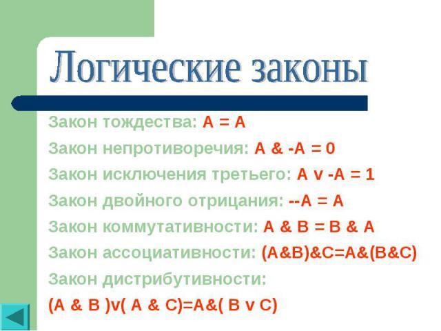 Логические законыЗакон тождества: А = АЗакон непротиворечия: А & -А = 0Закон исключения третьего: А v -А = 1Закон двойного отрицания: --А = АЗакон коммутативности: A & B = B & AЗакон ассоциативности: (A&B)&C=A&(B&C)Закон дистрибутивности:(A & B )v( …