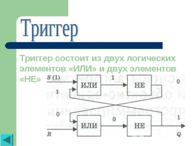 ТриггерТриггер состоит из двух логических элементов «ИЛИ» и двух элементов «НЕ»