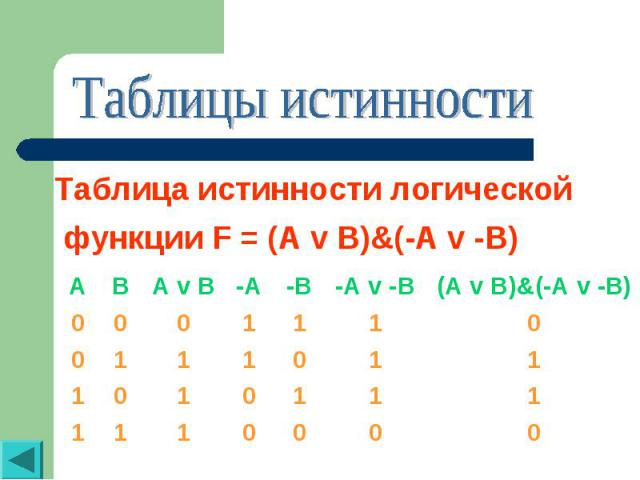 Таблицы истинностиТаблица истинности логической функции F = (A v B)&(-A v -B)