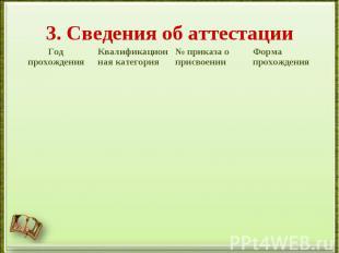3. Сведения об аттестации