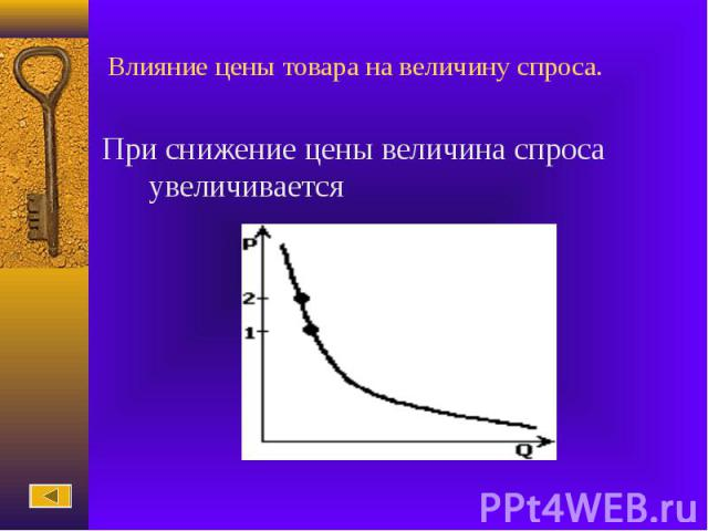 Влияние цены товара на величину спроса.При снижение цены величина спроса увеличивается