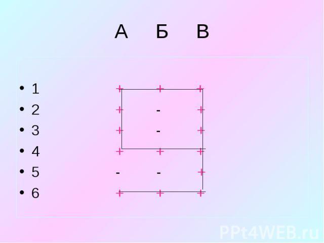 А Б В1 + + +2 + - + 3 + - + 4 + + +5 - - +6 + + +