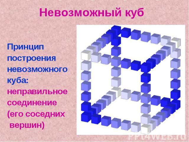 Невозможный кубПринциппостроения невозможногокуба: неправильное соединение (его соседних вершин)