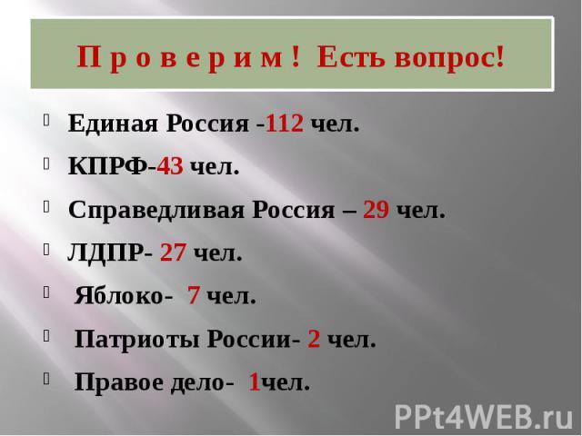 П р о в е р и м ! Есть вопрос!Единая Россия -112 чел.КПРФ-43 чел.Справедливая Россия – 29 чел.ЛДПР- 27 чел. Яблоко- 7 чел. Патриоты России- 2 чел. Правое дело- 1чел.