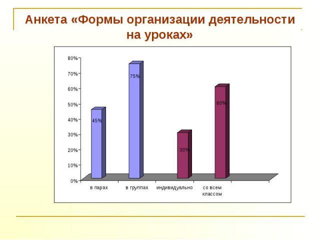 Анкета «Формы организации деятельности на уроках»