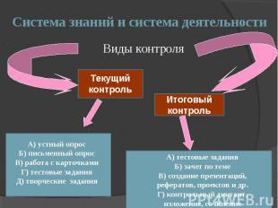 Система знаний и система деятельностиА) устный опросБ) письменный опросВ) работа