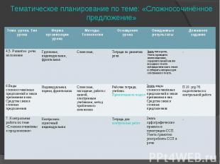Тематическое планирование по теме: «Сложносочинённое предложение»