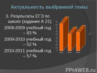 Актуальность выбранной темы3. Результаты ЕГЭ по школе (задание А 21)2008-2009 уч