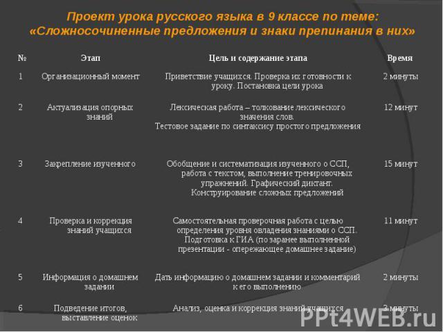Проект урока русского языка в 9 классе по теме: «Сложносочиненные предложения и знаки препинания в них»