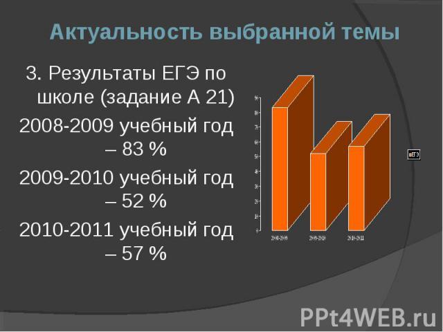 Актуальность выбранной темы3. Результаты ЕГЭ по школе (задание А 21)2008-2009 учебный год – 83 %2009-2010 учебный год – 52 %2010-2011 учебный год – 57 %