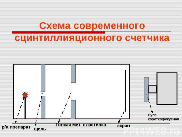 Схема современного сцинтиллияционного счетчика