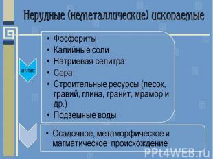 Нерудные (неметаллические) ископаемыеФосфоритыКалийные солиНатриевая селитраСера