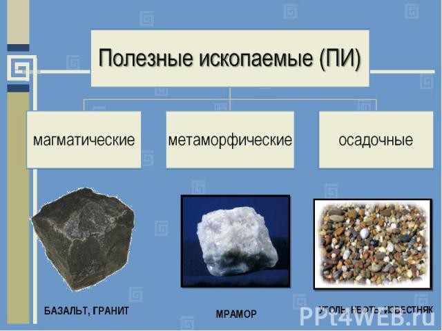Полезные ископаемые (ПИ)