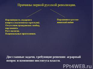 Причины первой русской революции.Нерешённость аграрного вопроса (малоземелье кре