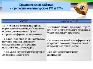 Сравнительная таблица «Критерии анализа уроков РО и ТО»