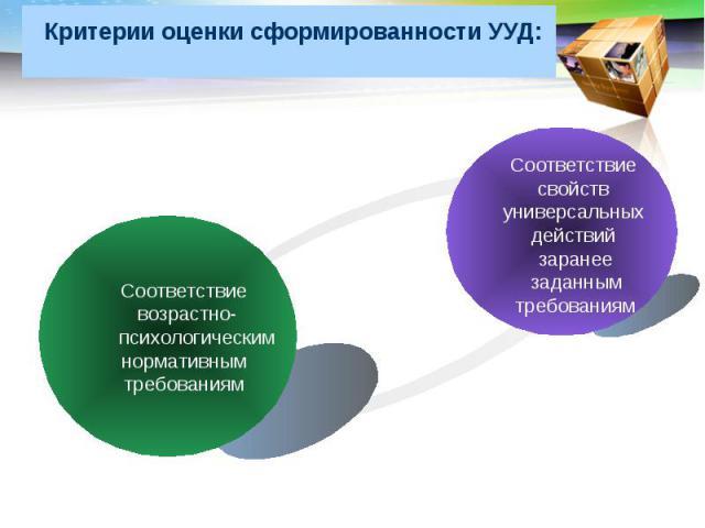 Критерии оценки сформированности УУД:Соответствие возрастно-психологическим нормативным требованиям Соответствие свойств универсальных действий заранеезаданнымтребованиям