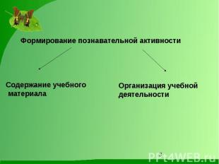 Формирование познавательной активностиСодержание учебного материалаОрганизация у