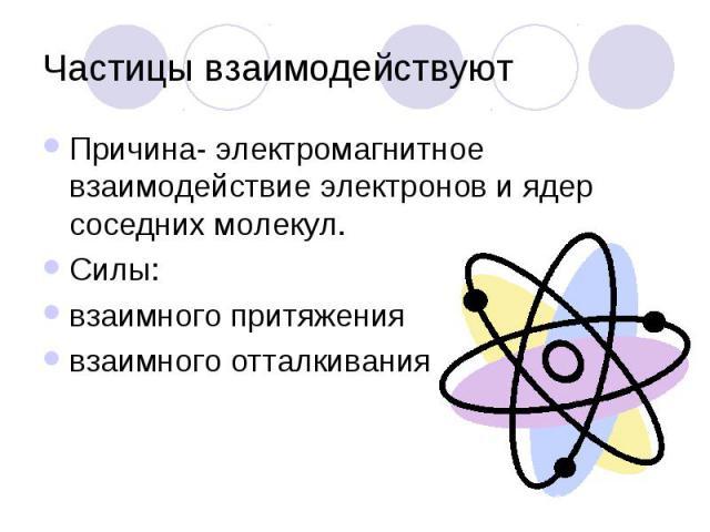 Частицы взаимодействуютПричина- электромагнитное взаимодействие электронов и ядер соседних молекул.Силы:взаимного притяжениявзаимного отталкивания
