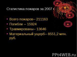 Статистика пожаров за 2007 г.Всего пожаров-- 211163Погибли -- 15924 Травмированы