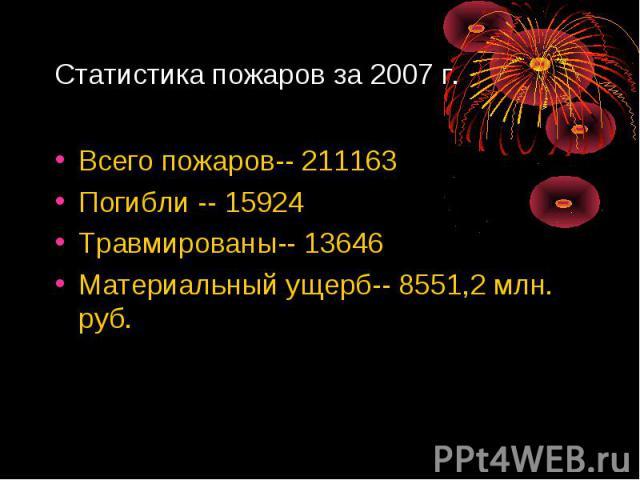 Статистика пожаров за 2007 г.Всего пожаров-- 211163Погибли -- 15924 Травмированы-- 13646Материальный ущерб-- 8551,2 млн. руб.