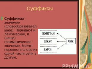СуффиксыСуффиксы-значение (словообразовательное). Передают и лексическое, и (ч