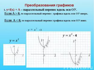 Преобразования графиков1. у=f(х) + А – параллельный перенос вдоль оси ОУ. Если А
