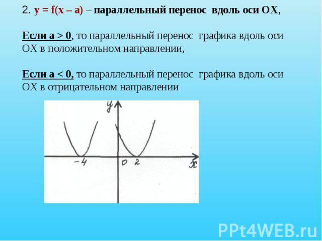 2. у = f(х – а) – параллельный перенос вдоль оси ОХ, Если а > 0, то параллельный перенос графика вдоль оси ОХ в положительном направлении,Если а < 0, то параллельный перенос графика вдоль оси ОХ в отрицательном направлении