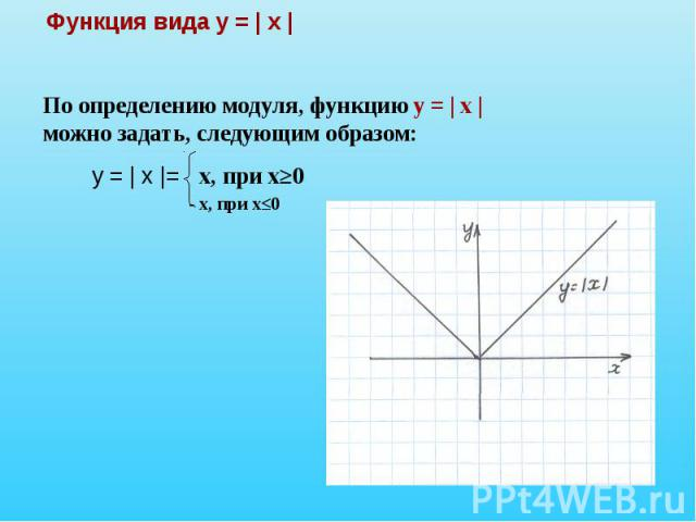 Функция вида у = | х | По определению модуля, функцию у = | х | можно задать, следующим образом: